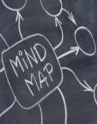 Mindmapping : outil d'efficacité