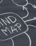 Mind Mapping pour structurer vos idées et activités