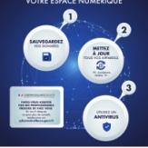 Campagne à destination des PME : 3 gestes cybersécurité