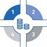 Des solutions CCI pour simplifier votre financement