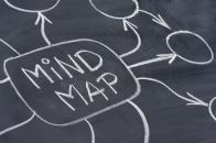 Créativité Projet Développement entreprises Innovation Formation continue Formation