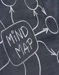 Ressources humaines Management Innovation Formation continue Formation Compétences