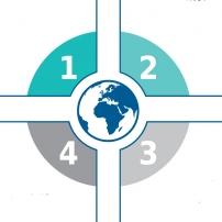 Lancez-vous à l'international avec la CCI à vos côtés !